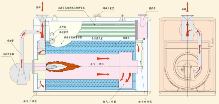 真空锅炉原理.png