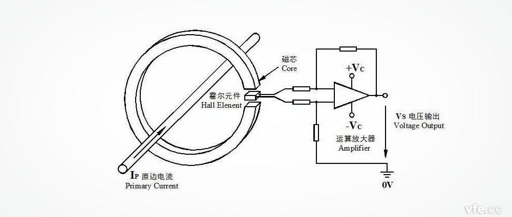 开环式霍尔电流传感器