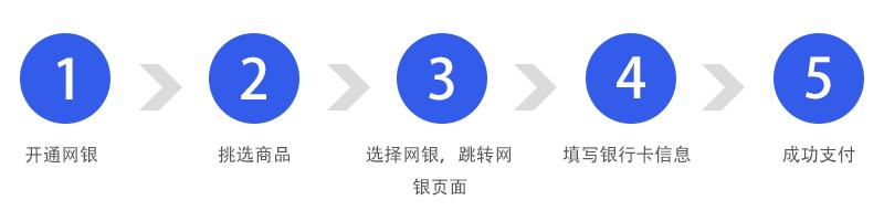 付款流程(3).jpg