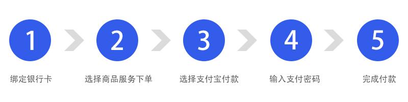 支付宝卡(3).jpg
