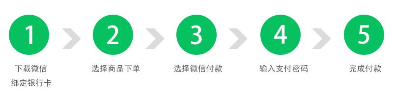 付款流程(5).jpg