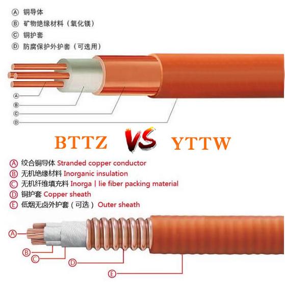 矿物缘绝电缆BTTZ与YTTB的区别.jpg