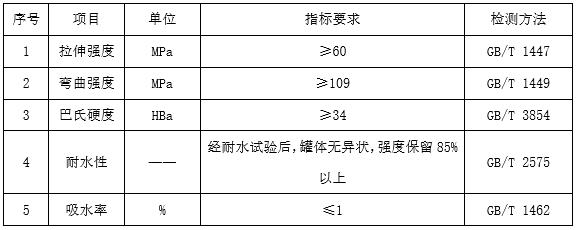 微信截圖_20191208171801.png