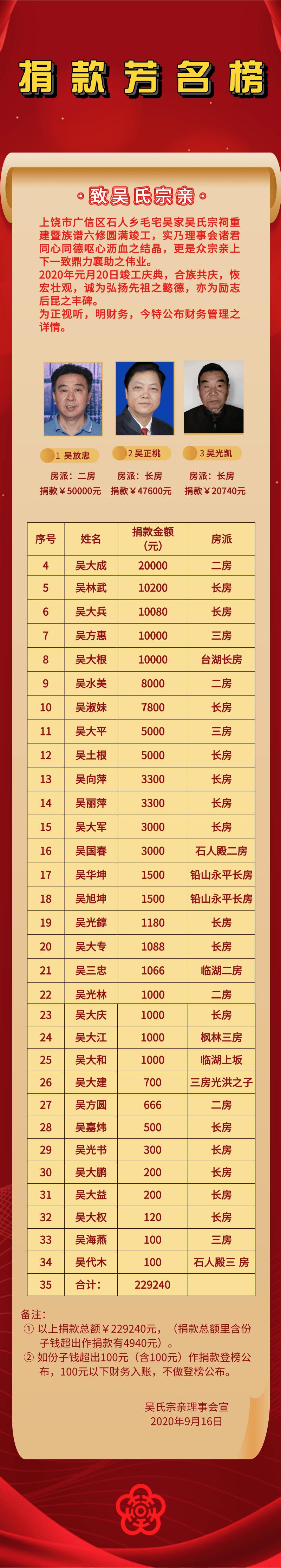 红金员工荣誉榜营销长图@凡科快图 (5).png