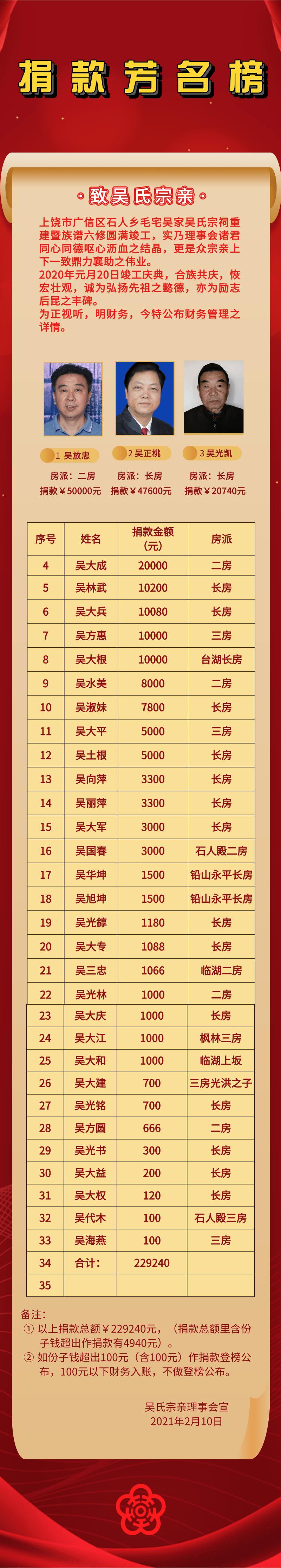 红金员工荣誉榜营销长图@凡科快图 (1).png