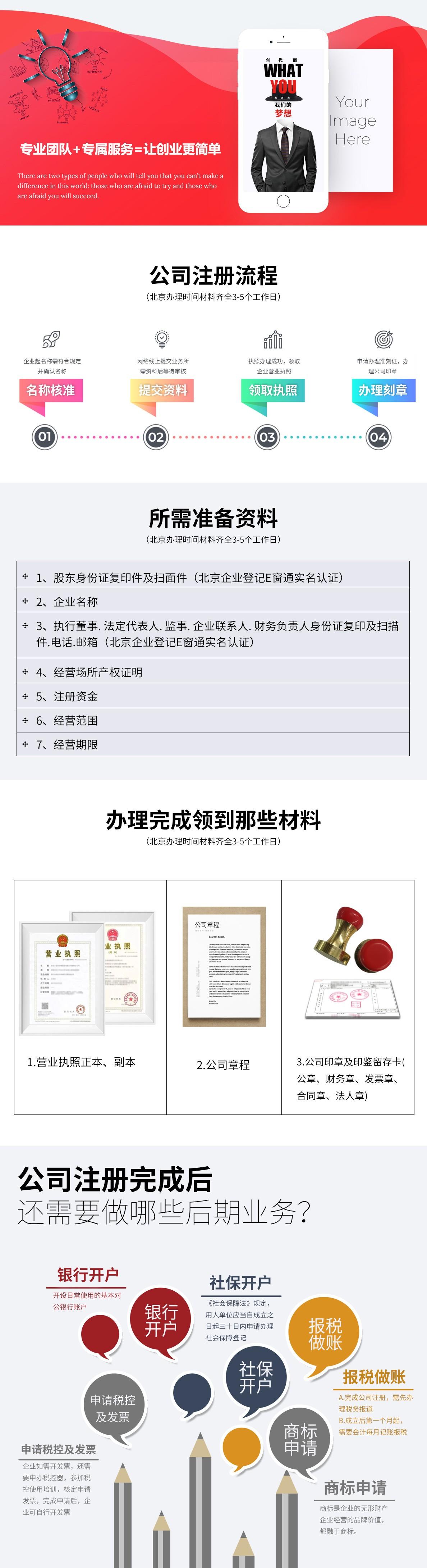 公司注册详情图.jpg