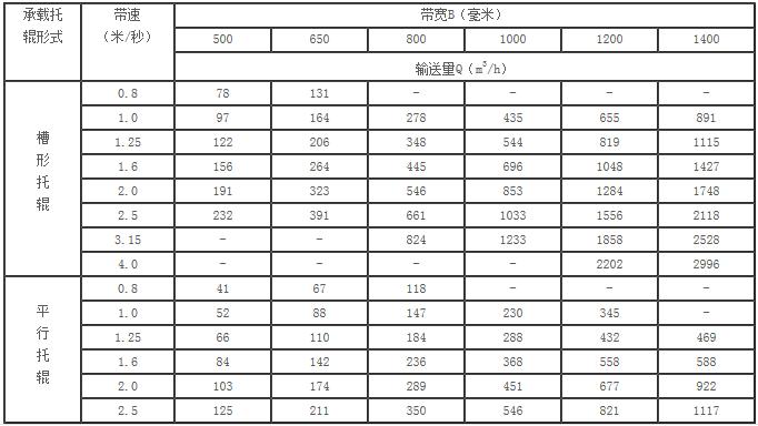 TD75技术参数.png