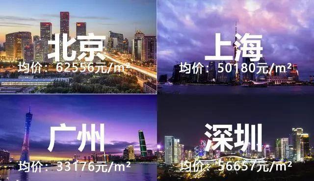 北京上海广州深圳房价.jpg