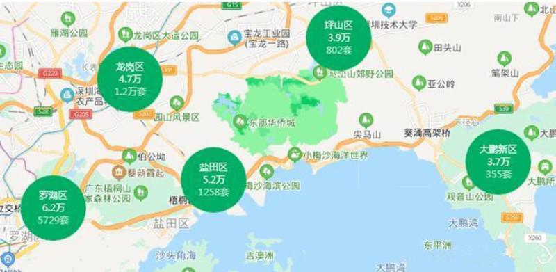 2020年深圳东部房价.jpg