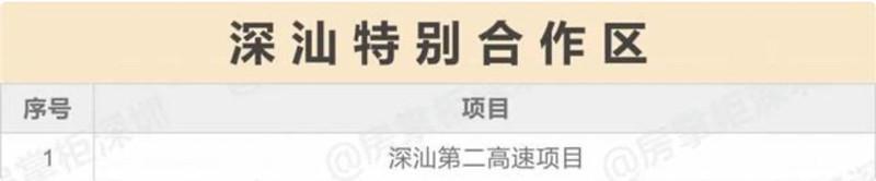深汕特别合作区重点项目.jpg