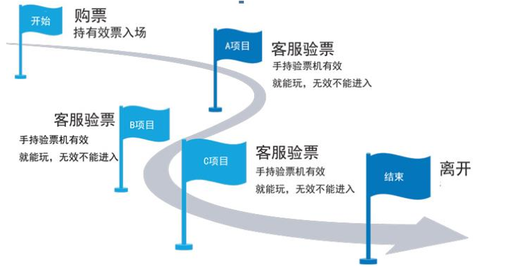 电子票务系统2.png