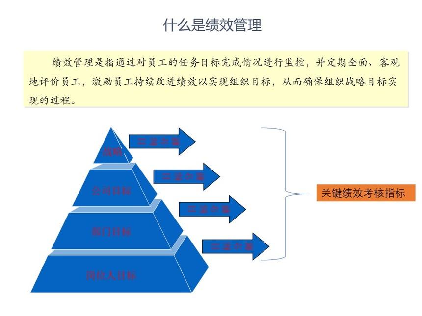 1、績效管理培訓課件.jpg