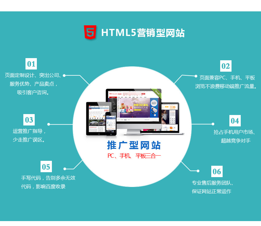 准备开发一个网站的时候该如何下手.jpg