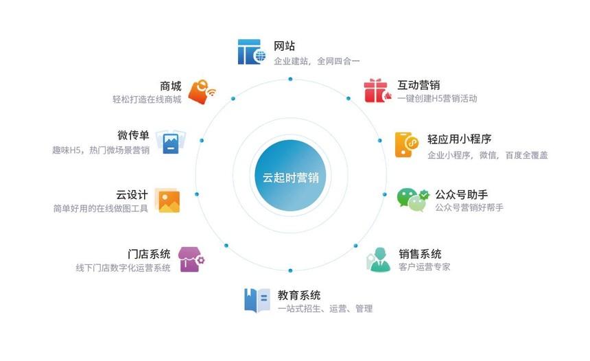 免费简单网页制作成品,公司网页制作的基本步骤.jpg