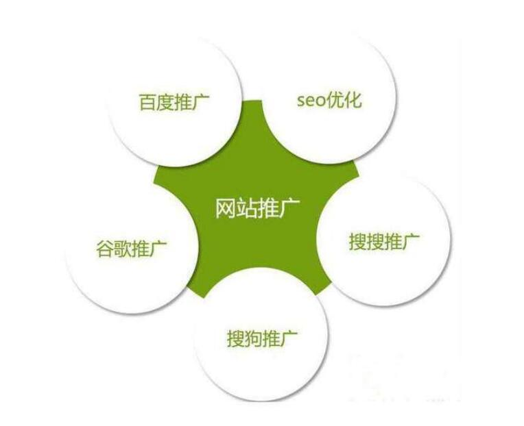 企业网址域名怎么申请注册,山西太原企业网站建设需要多少钱.jpg