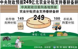 2020农业补贴政策新鲜出炉