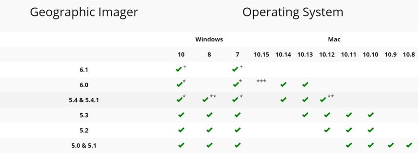 GI 6.1操作系统兼容性.png