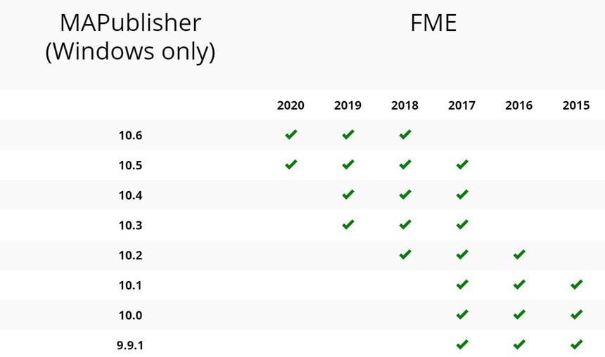 FME 兼容性.jpg