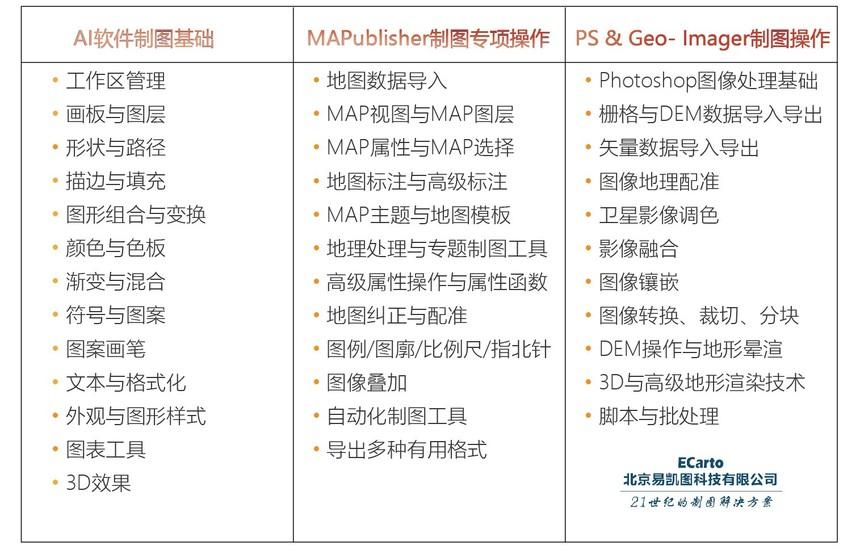MP培训日程-03.jpg