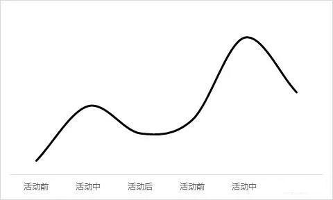 米乐体育官网app下载百度推广