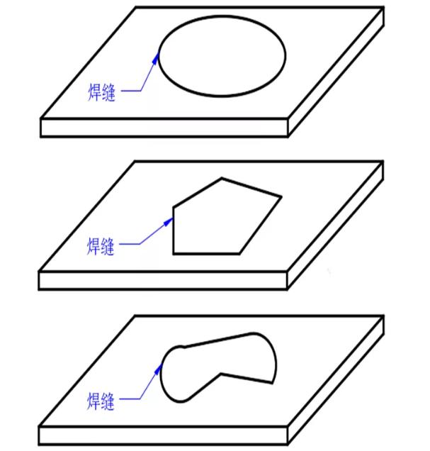 图4平面封闭图形状焊缝
