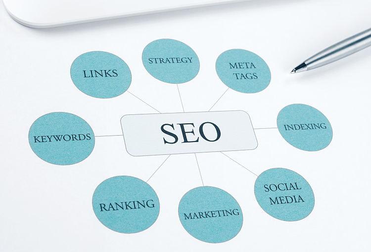 【搜索引擎排名】SEO技术分享新站优化提升百度权重的技巧
