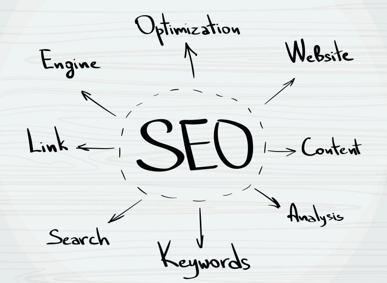 【搜索自然排名】什么是SEO优化的意思