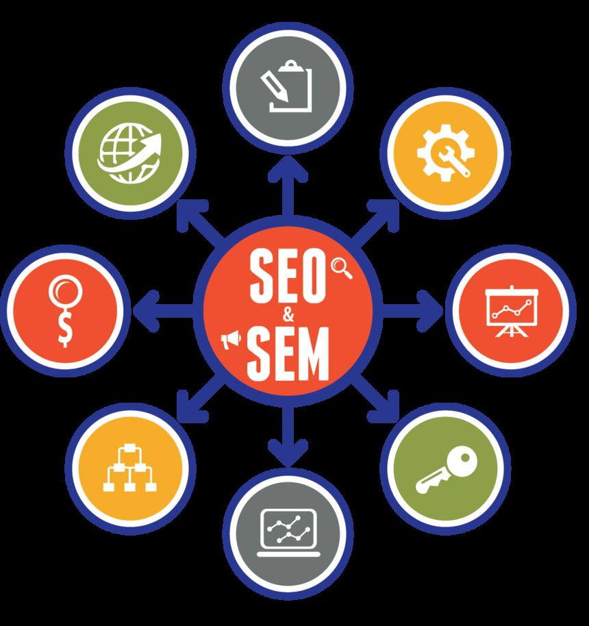 【搜索优化工具】什么是从SEM和SEO区别中涨知识?