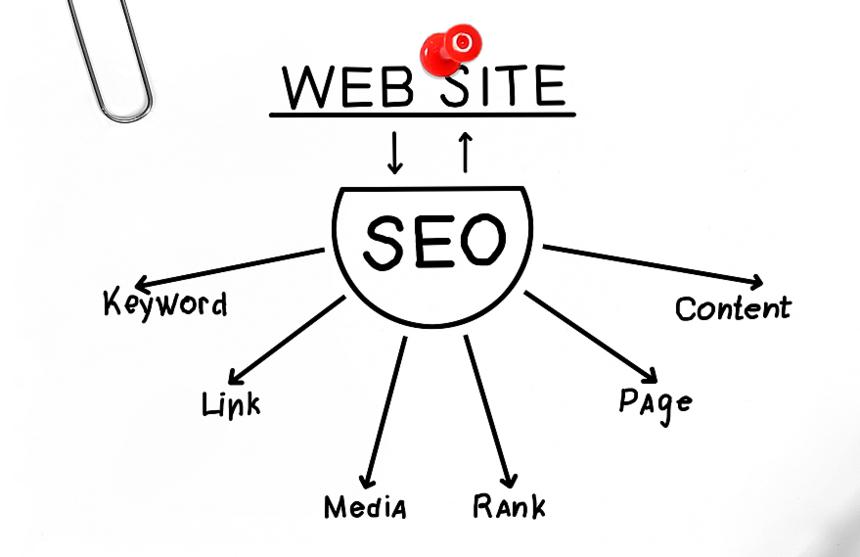 【搜索引擎营销】什么是SEO、SSO和ESO的KOL策略?