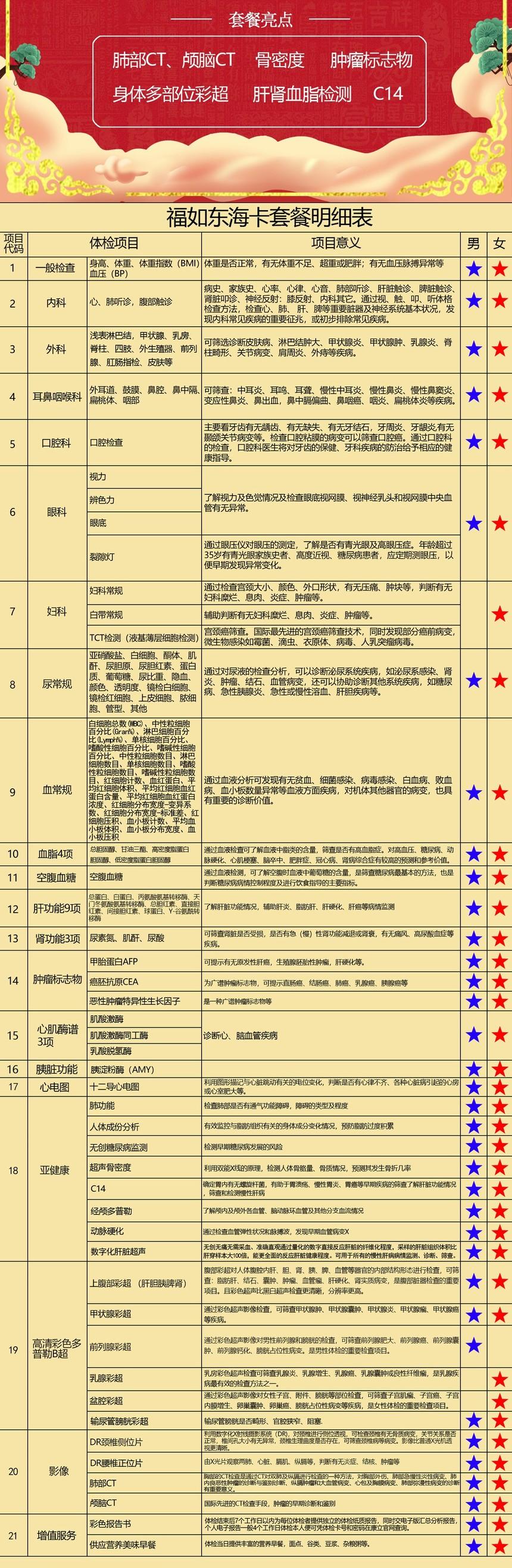 福如东海 副卡2000元 下图.jpg