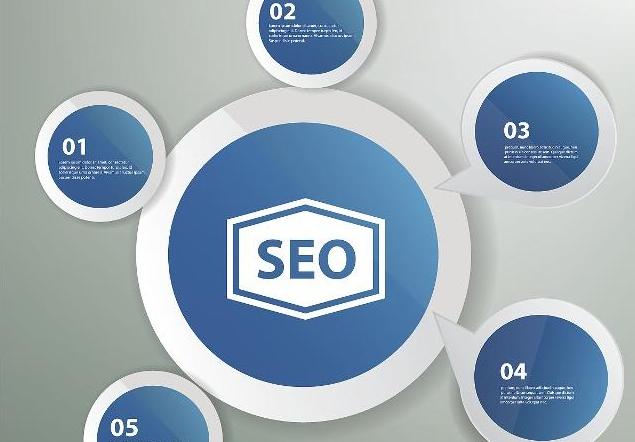 【SEO排名软件】网站SEO站外锚文本优化技巧