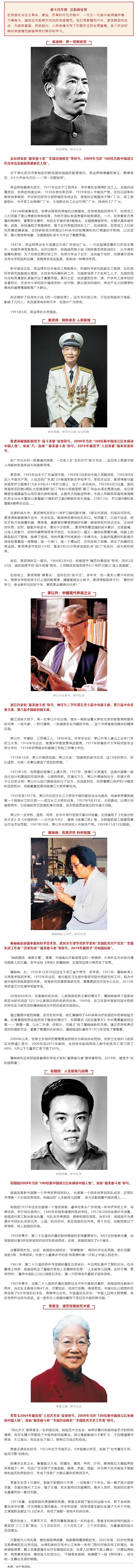 FireShot Capture 212 - 数风流人物 - 榜样的力量绽放光芒 - mp.weixin.qq.com.png
