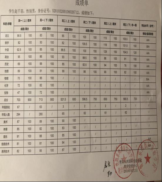 赵千羽对外经贸自招公示 63.png