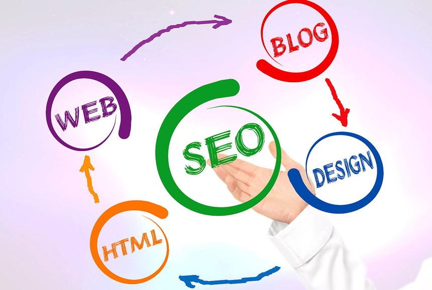 【seo计费系统】如何优化网站访问速度, 提高用户体验!