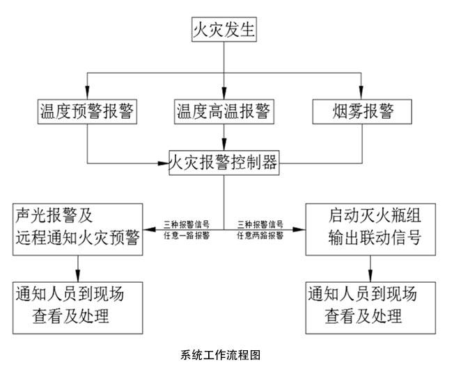 系统工作流程图.jpg