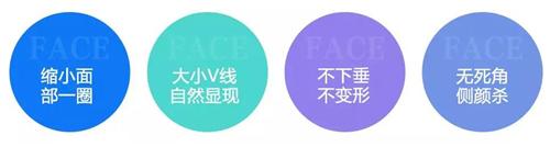 天津伊美尔技术院长特色项目发布季:张氏·V拉注射瘦脸,瘦脸提升一步到位!