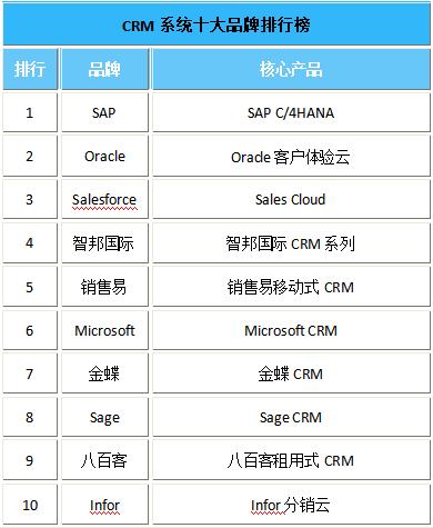 2019操作系统排行榜_cms系统是什么 2019年CMS排行榜