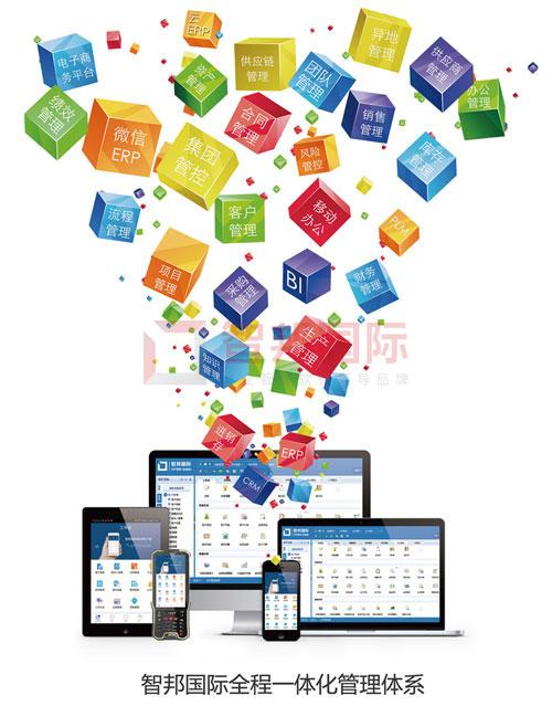一键掌控,瞬间变聪明!智邦国际机械设备制造企业一体化管理软件上市啦,免费试用1.jpg