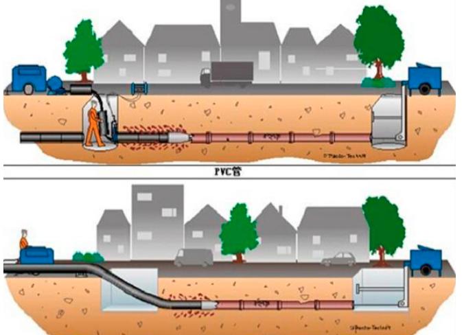 杭州管道非开挖修复技术