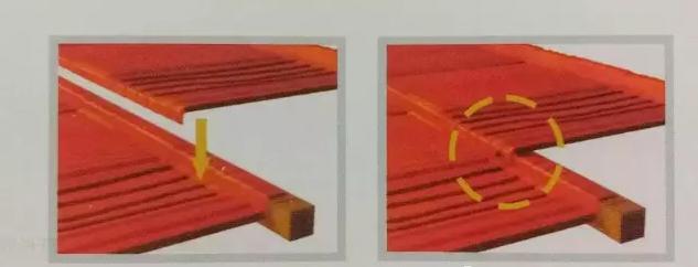 彩石金屬瓦的科學性合理設計