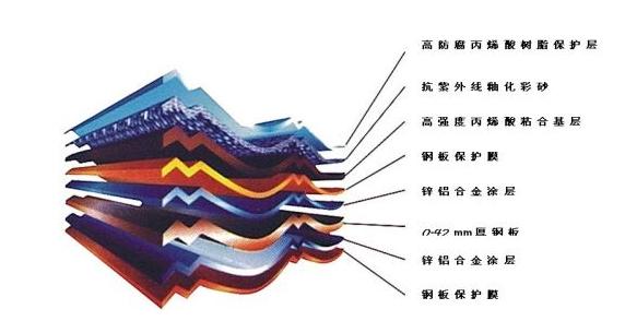 彩石金属瓦材料图