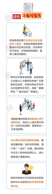高校毕业生就业创业推进行动4.jpg