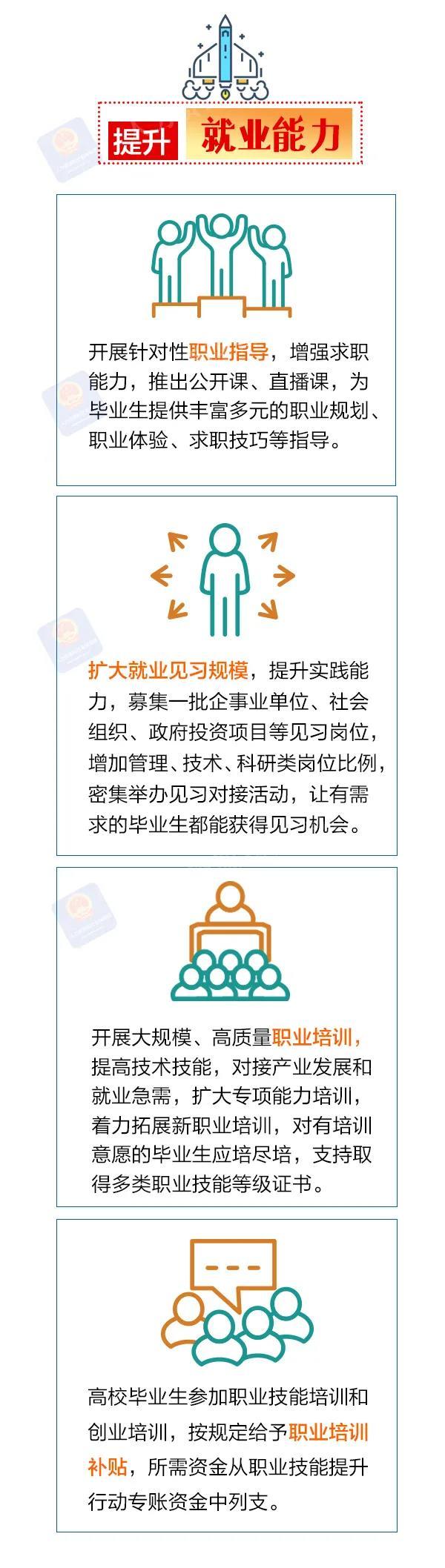 高校毕业生就业创业推进行动5.jpg