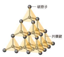 碳原子.jpg