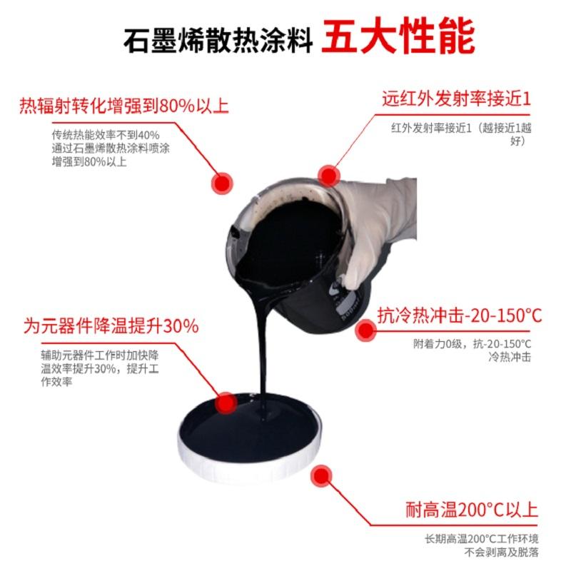 石墨烯散热涂料性能优点.jpg