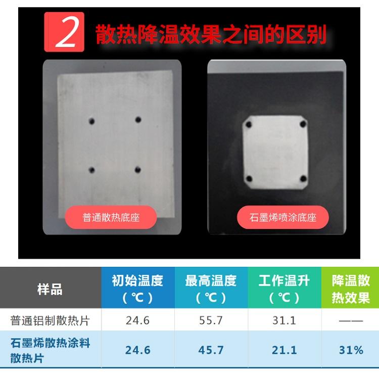 石墨烯散热性能能够达到多少.jpg