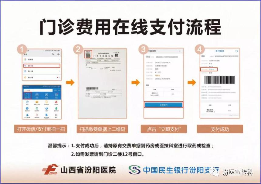 """金沙娱城""""在线支付""""系统让患者挂号、缴费更便捷.jpg"""