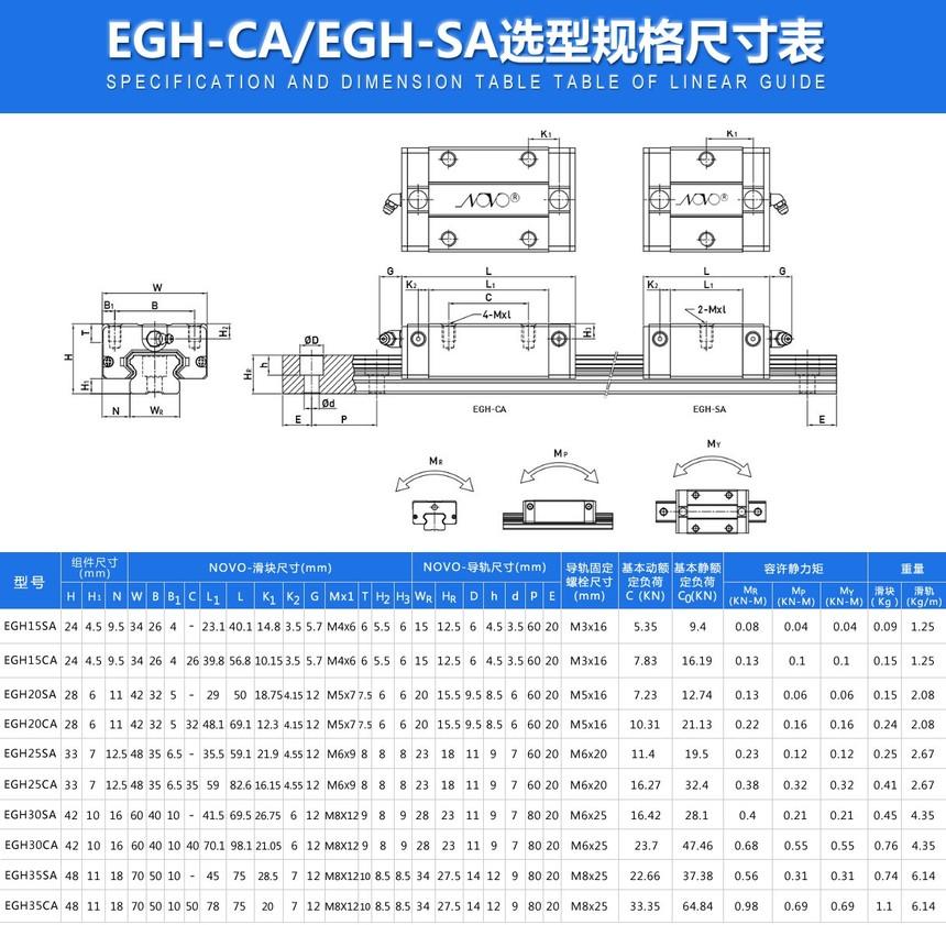EGH直线导轨参数.jpg