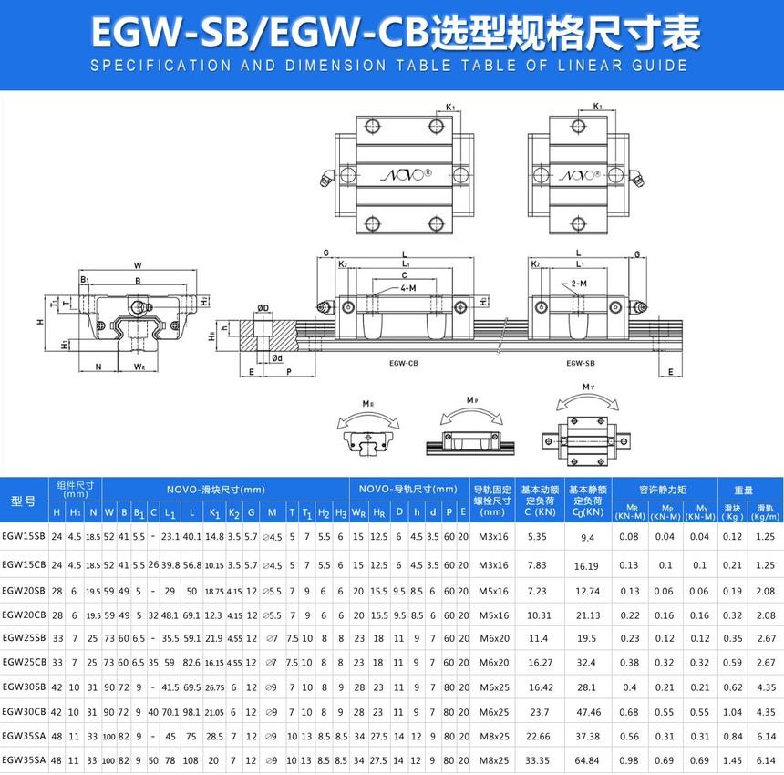 EGBCB直线导轨参数.jpg