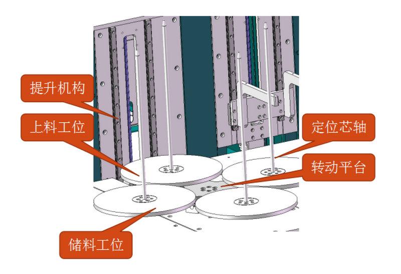 SMD真空包装机之上盘机构